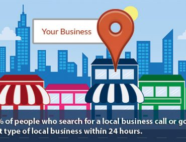 Methods Of Doing Local SEO